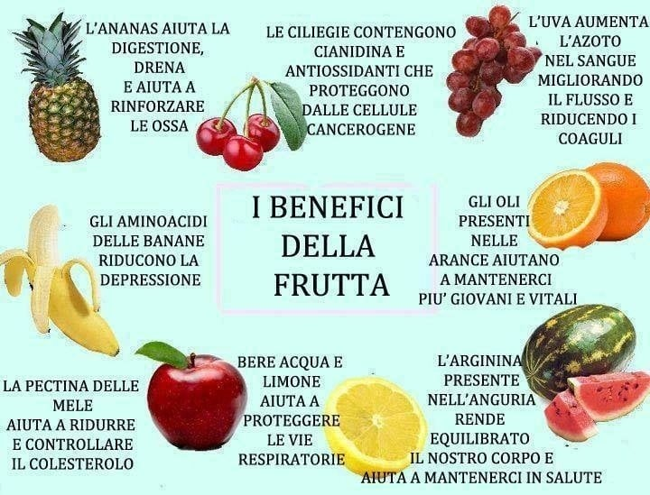 La frutta e le sue proprietà curative. I tipi di frutta più salutari da consumare
