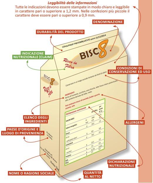 etichettatura alimenti