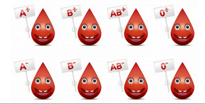 Il gruppo sanguigno d'appartenenza determina il comportamento, la personalità e il talento. Ecco come e perchè
