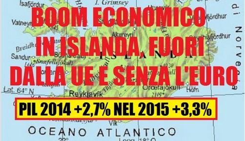 islanda economia