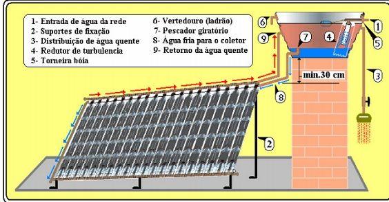 pannello_solare_termico bottiglie di plastica istruzioni