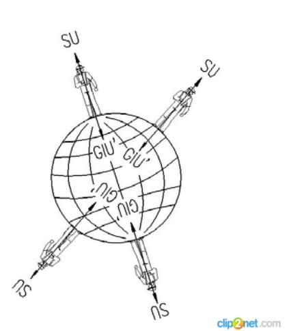 terra sferica