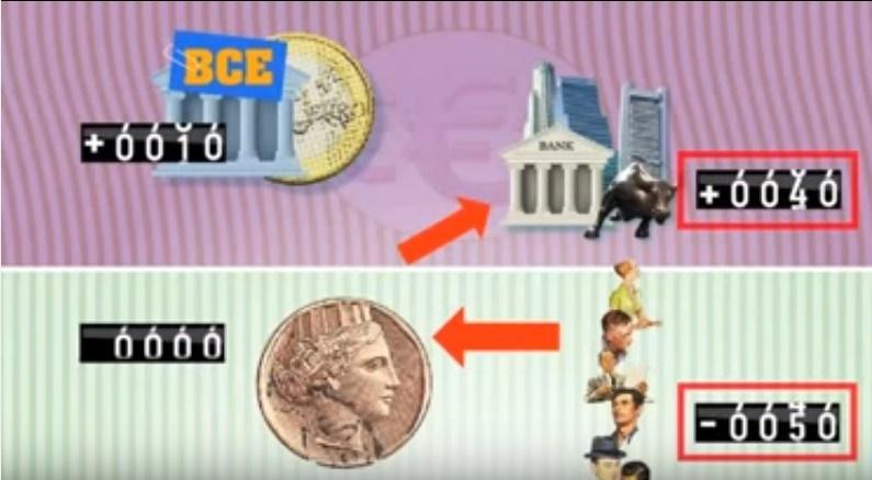 uscire dall' euro tornare alla lira per salvare l' Italia