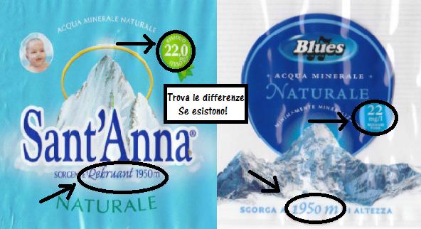 Acqua Sant'Anna e Blues